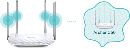 TPlink Archer C50 AC1200 Dual Band Wireless Router