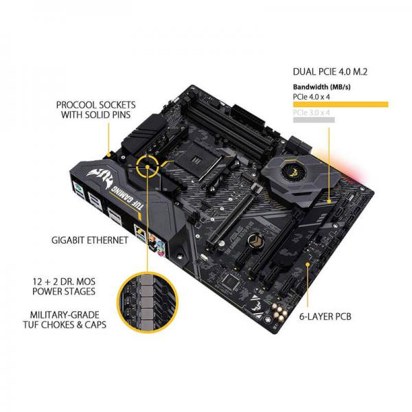 asus tuf gaming x570 plus motherboard 4