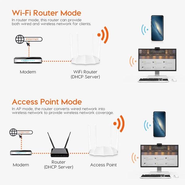 tenda ac5 ac1200 dual band router 3